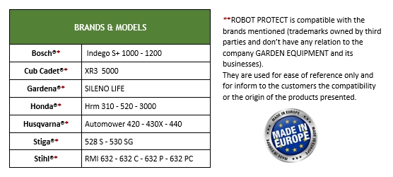 Compatibility table Robot Protect XL