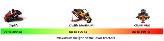 poids tondeuse hydraulique